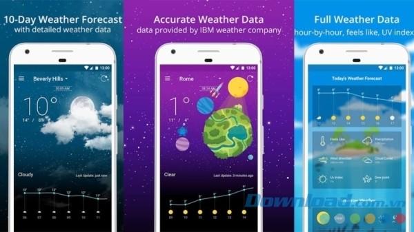 Ứng dụng dự báo thời tiết đáng tin cậy