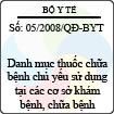 Quyết định số 05/2008/QĐ-BYT