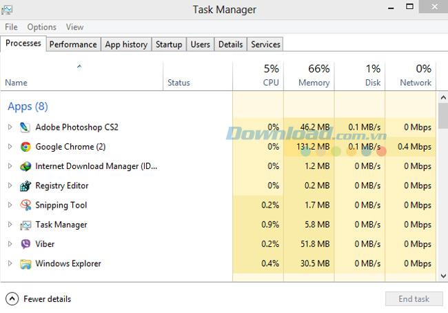 Khắc phục lỗi Chrome sử dụng quá nhiều RAM