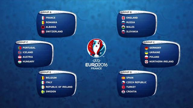 Bảng thi đấu EURO 2016