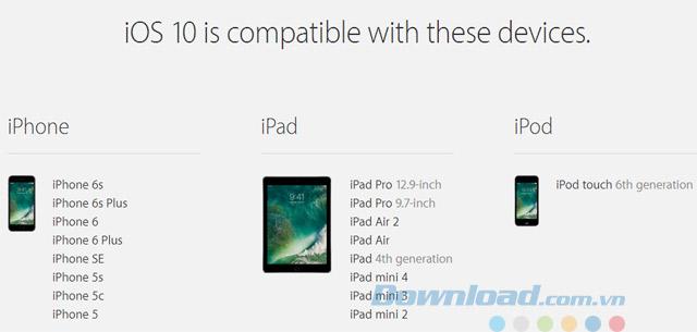 Thiết bị hỗ trợ nâng cấp iOS 10