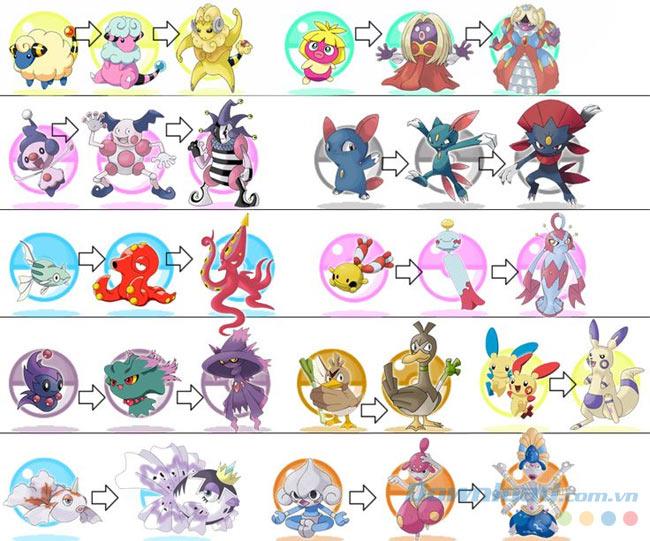 Tiến hóa Pokemon trong Pokemon GO