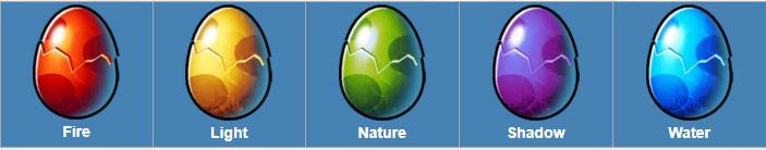 Phân loại trứng