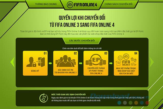 Chuyển đổi tài khoản FIFA Online 3 sang FIFA Online 4