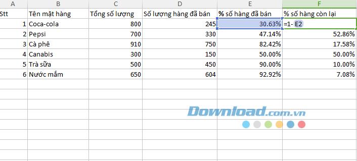 Tính Phần Trăm Excel