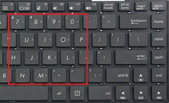 Biểu tượng số trên bàn phím máy tính