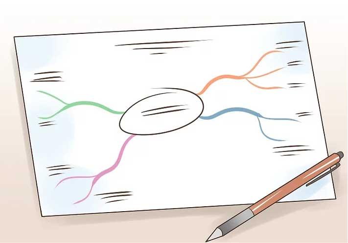 Vẽ sơ đồ tư duy nhiều nhánh