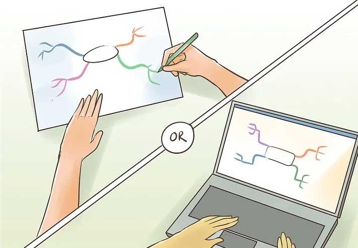 Lựa chọn cách tạo sơ đồ tư duy