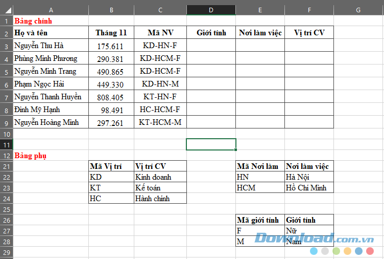 Vlookup kết hợp Left, Right, Mid