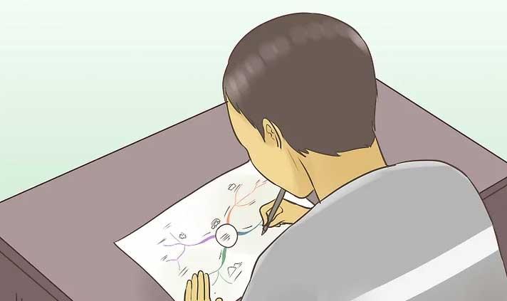 Chỉnh sửa ý tưởng để hoàn thiện sơ đồ tư duy