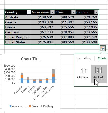 Tạo biểu đồ trong Excel