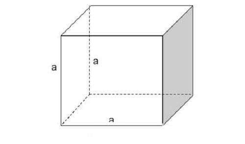 Cách tính Diện tích (S), Thể tích (V) hình lập phương