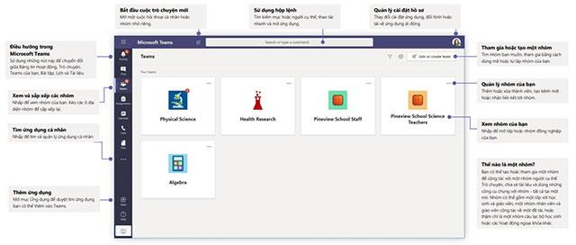 Hướng dẫn các tính năng của Microsoft Team