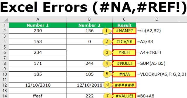 Cách khắc phục lỗi Excel thường gặp
