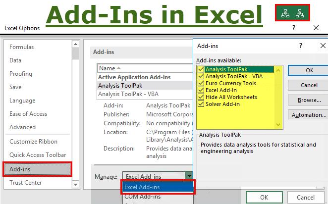 Cài đặt và gỡ bỏ add-in trong Excel