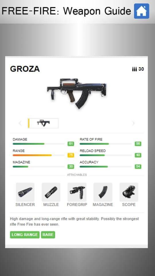 Chỉ số súng Groza trong Free Fire