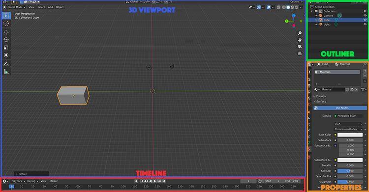 Timeline trong bảng 3D ViewPort của Blender