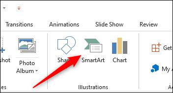SmartArt trong PowerPoint