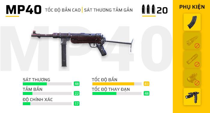 không lấy phí Fire: Những cặp đôi súng được ưa thích nhất trong trò chơi update 3