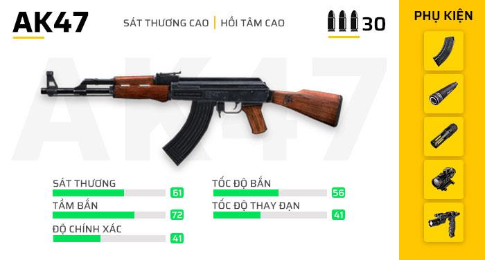 không lấy phí Fire: Những cặp đôi súng được ưa thích nhất trong trò chơi update 6