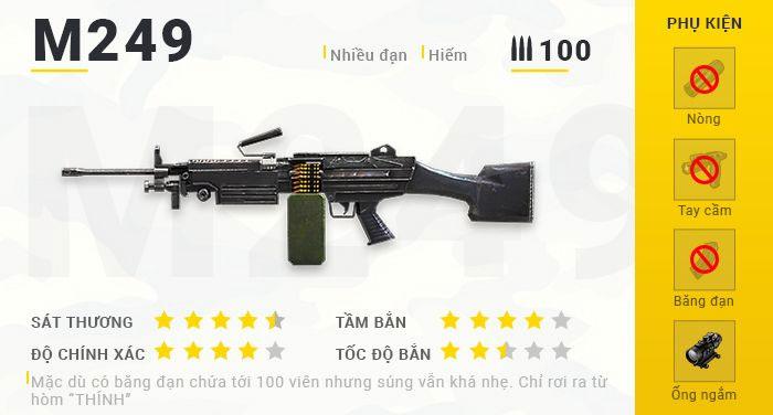 không lấy phí Fire: Những cặp đôi súng được ưa thích nhất trong trò chơi update 8
