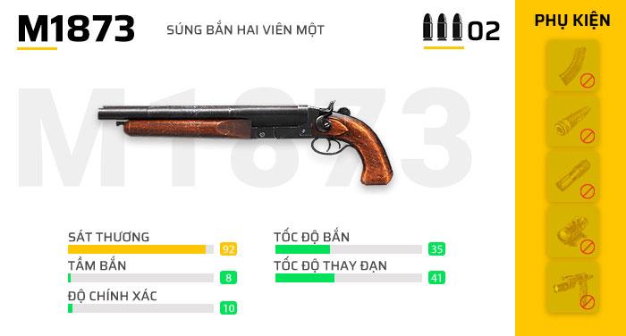 không lấy phí Fire: Những cặp đôi súng được ưa thích nhất trong trò chơi update 9