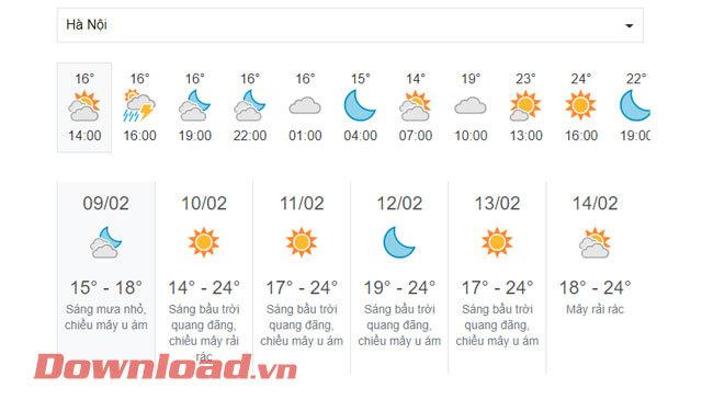 Dự báo thời tiết khu vực Miền Bắc