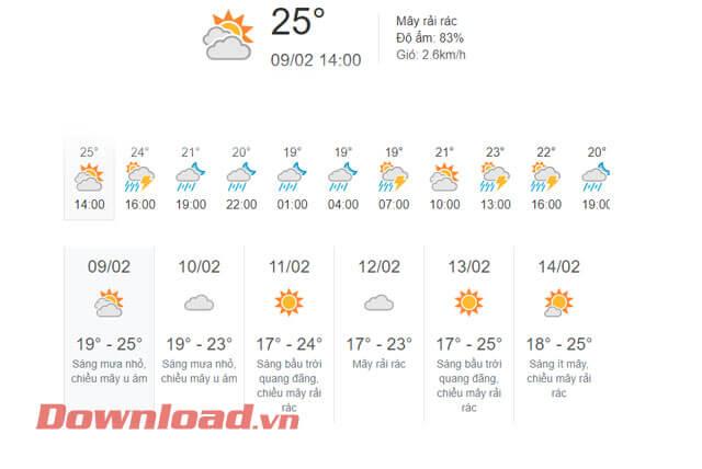 Thời tiết Tết từ Đà Nẵng đến Bình Thuận