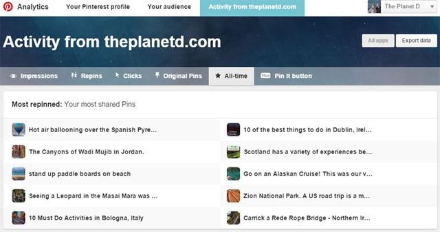 Lập kế hoạch phát triển kênh Pinterest và thay đổi chiến lược thường xuyên