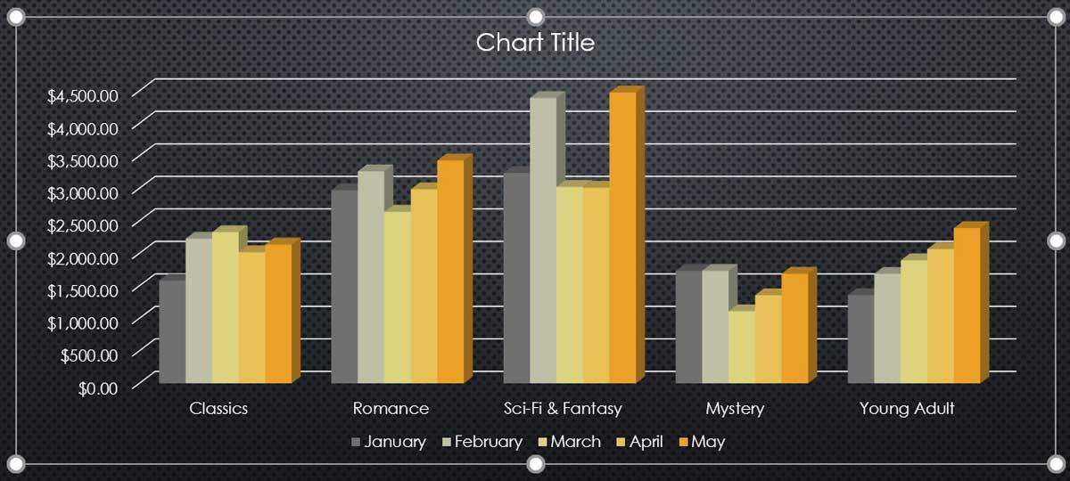 Vẽ biểu đồ trong PowerPoint