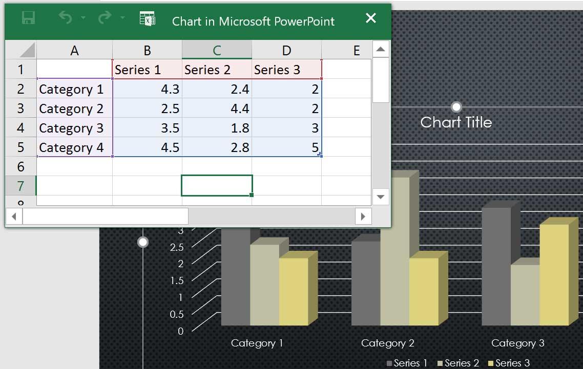 Dữ liệu placeholder trong biểu đồ