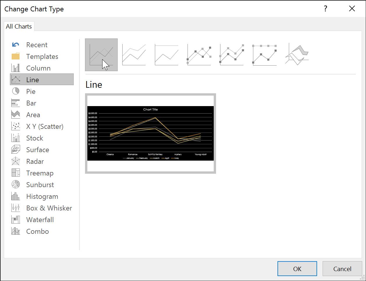 Chọn biểu đồ Line trong PowerPoint