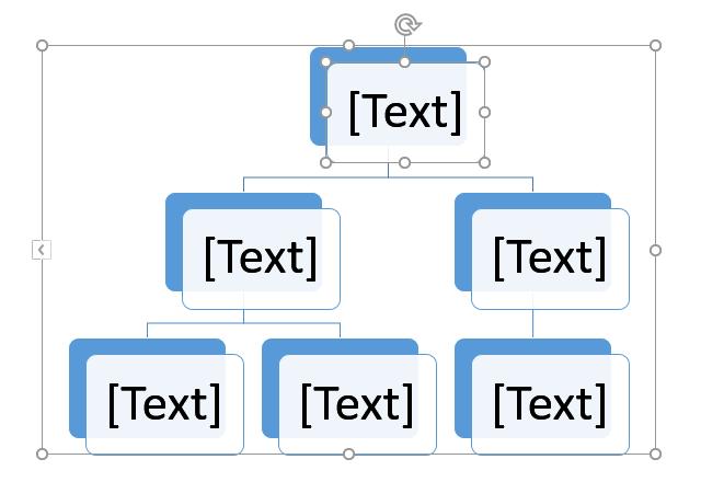 Các ngăn văn bản trong PowerPoint